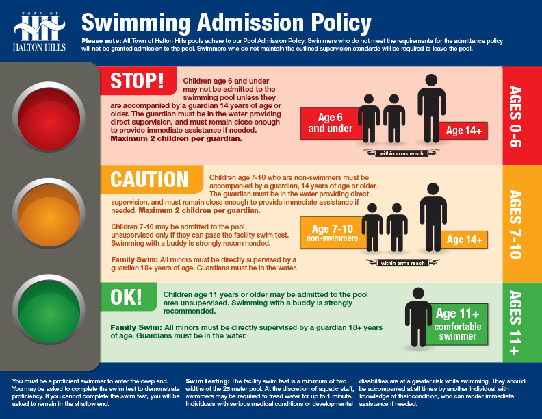 swimming admission policy